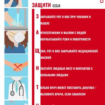 Правила профилактики по новой коронавирусной инфекции (COVID-19)-вертикальный
